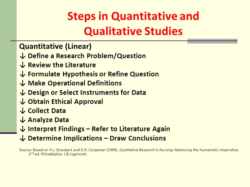 qualitative quantitative research design essay A quantitative research design allows flexibility in the treatment of data, in terms of comparative analyses, statistical analyses, and repeatability of.
