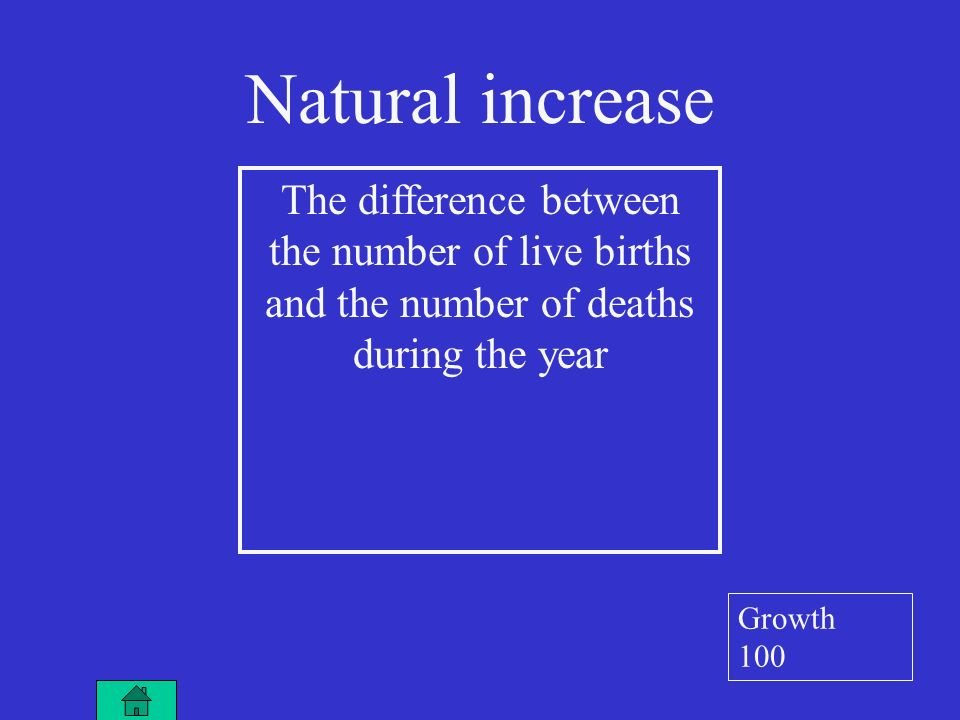 Natural increase The difference between the number of live births and the number of deaths during the year Growth 100