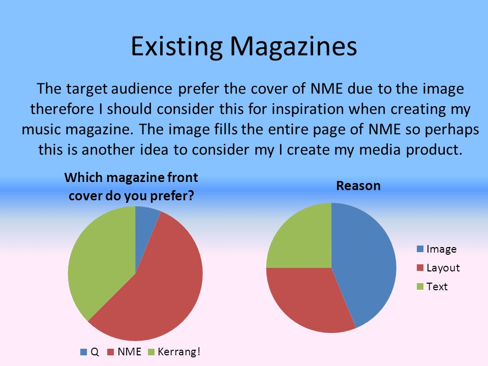 Existing Magazines The target audience prefer the cover of NME due to the image therefore I should consider this for inspiration when creating my music magazine.