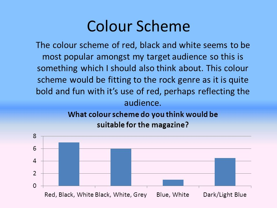 Colour Scheme The colour scheme of red, black and white seems to be most popular amongst my target audience so this is something which I should also think about.