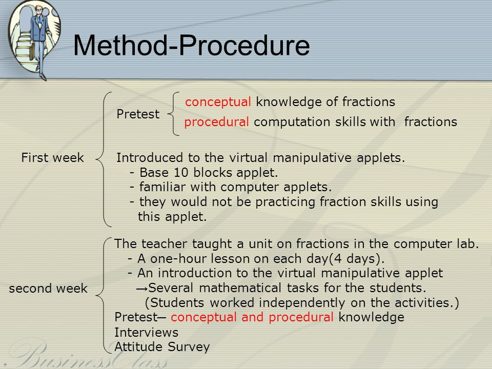 Method-Procedure Pretest conceptual knowledge of fractions procedural computation skills with fractions Introduced to the virtual manipulative applets.