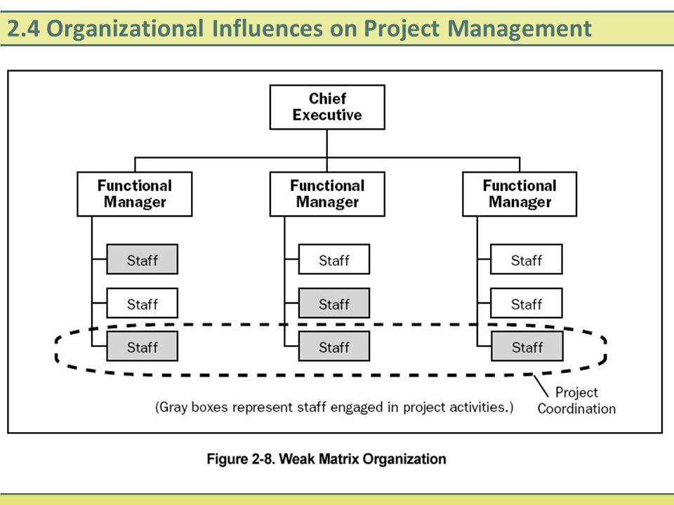 2.4 Organizational Influences on Project Management