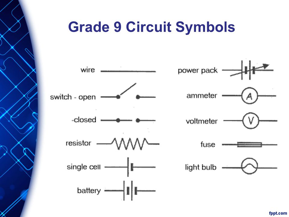 Circuit Diagram Grade 9 - Wiring Diagrams Schematics