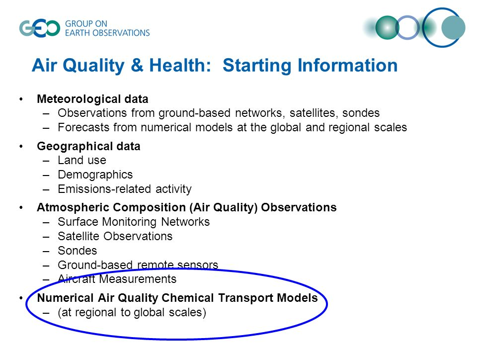 Air Quality & Health:Starting Information Meteorological data –Observations from ground-based networks, satellites, sondes –Forecasts from numerical models at the global and regional scales Geographical data –Land use –Demographics –Emissions-related activity Atmospheric Composition (Air Quality) Observations –Surface Monitoring Networks –Satellite Observations –Sondes –Ground-based remote sensors –Aircraft Measurements Numerical Air Quality Chemical Transport Models –(at regional to global scales)