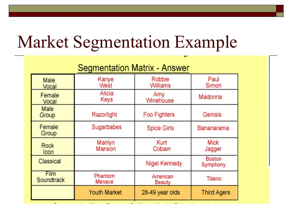 Market Segmentation Examples Image Collections Example Cover