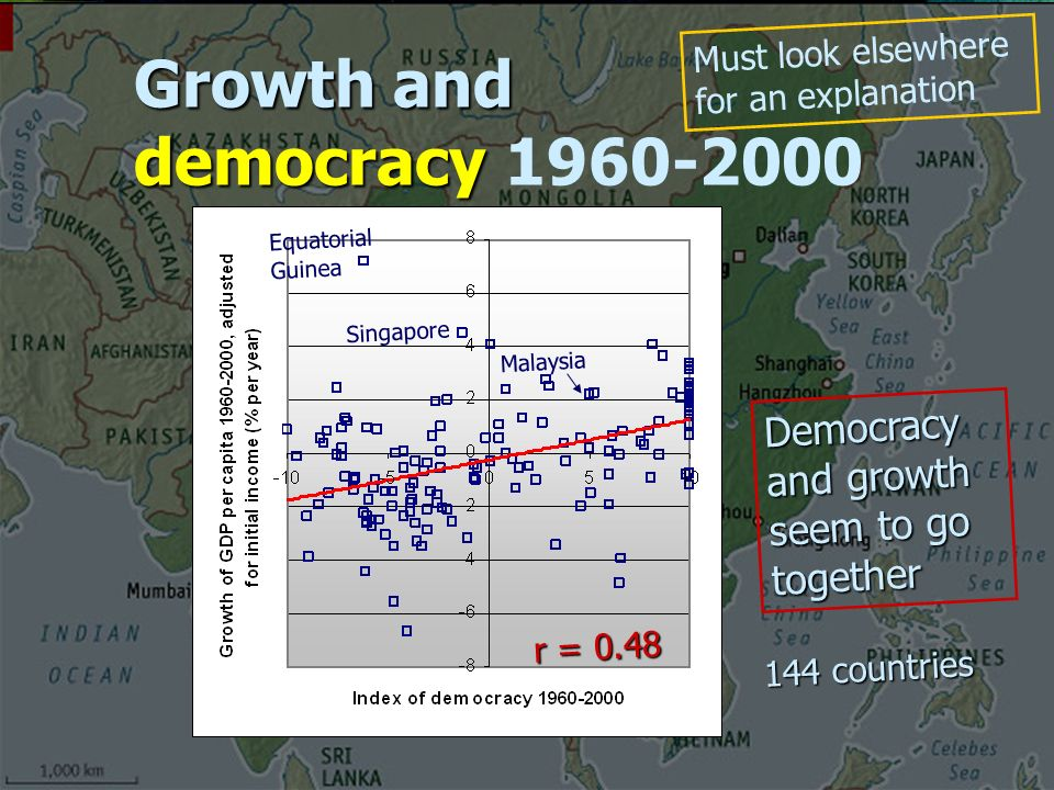 Growth and democracy Growth and democracy countries Democracy and growth seem to go together r = 0.48 Equatorial Guinea Malaysia Singapore Must look elsewhere for an explanation