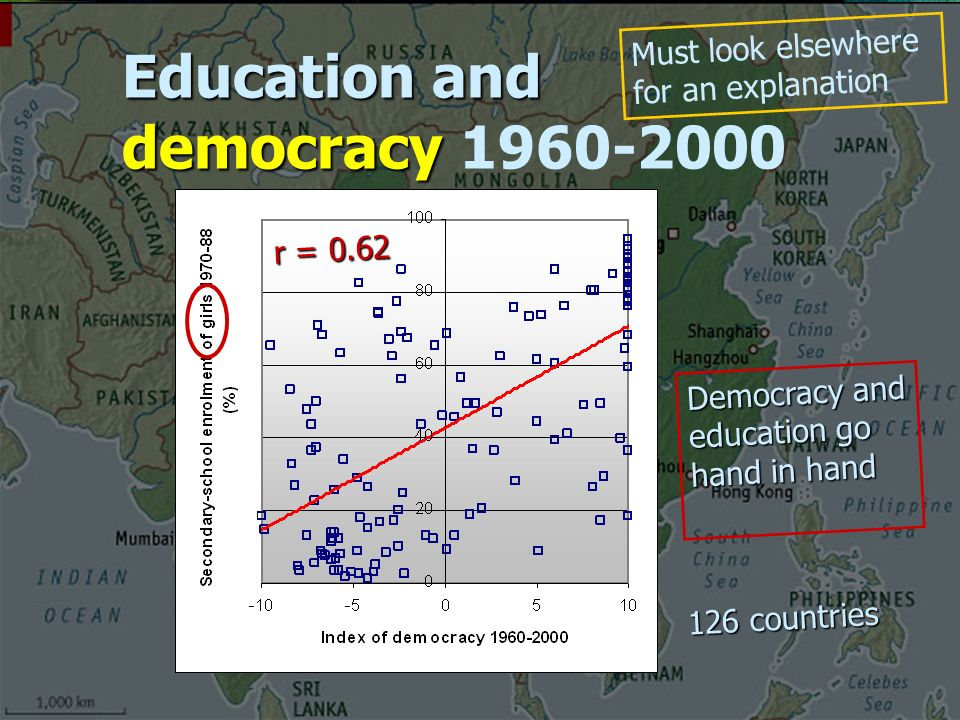 Education and democracy Education and democracy Equatorial Guinea Malaysia Singapore Must look elsewhere for an explanation 126 countries Democracy and education go hand in hand r = 0.62