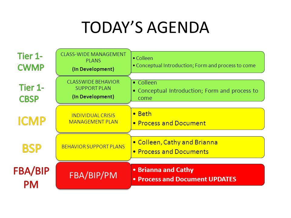 classroom support plan rti process