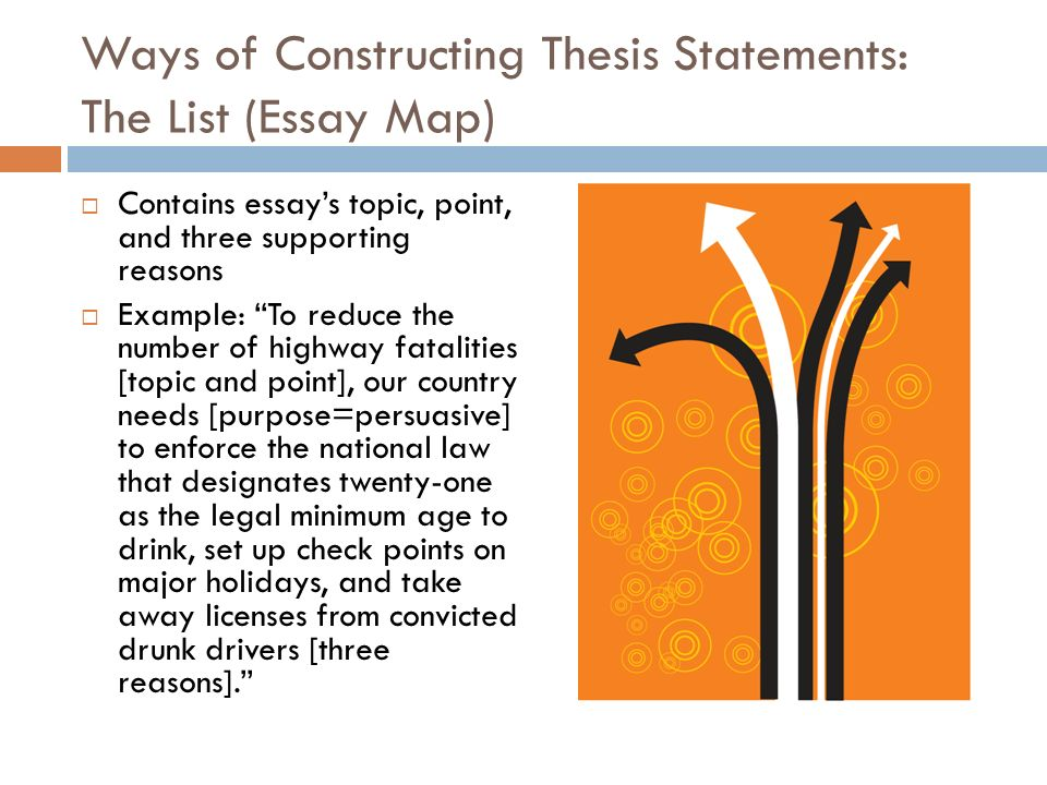 thesis statement examples for narrative essays