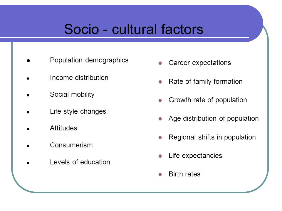 socio cultural factors Antrocom online journal of anthropology 2010, vol 6, n 2 263-273 medical anthropology cultural and socio-economic factors in health, health services and.