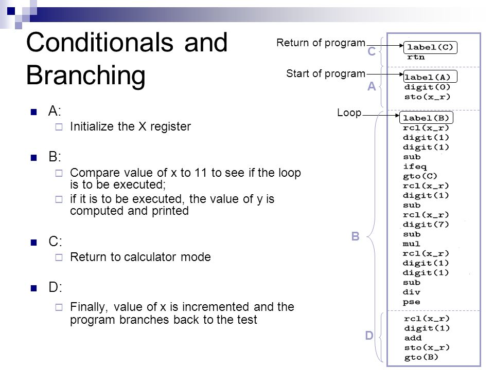 A:  Initialize the X register B:  Compare value of x to 11 to see if the loop is to be executed;  if it is to be executed, the value of y is comput
