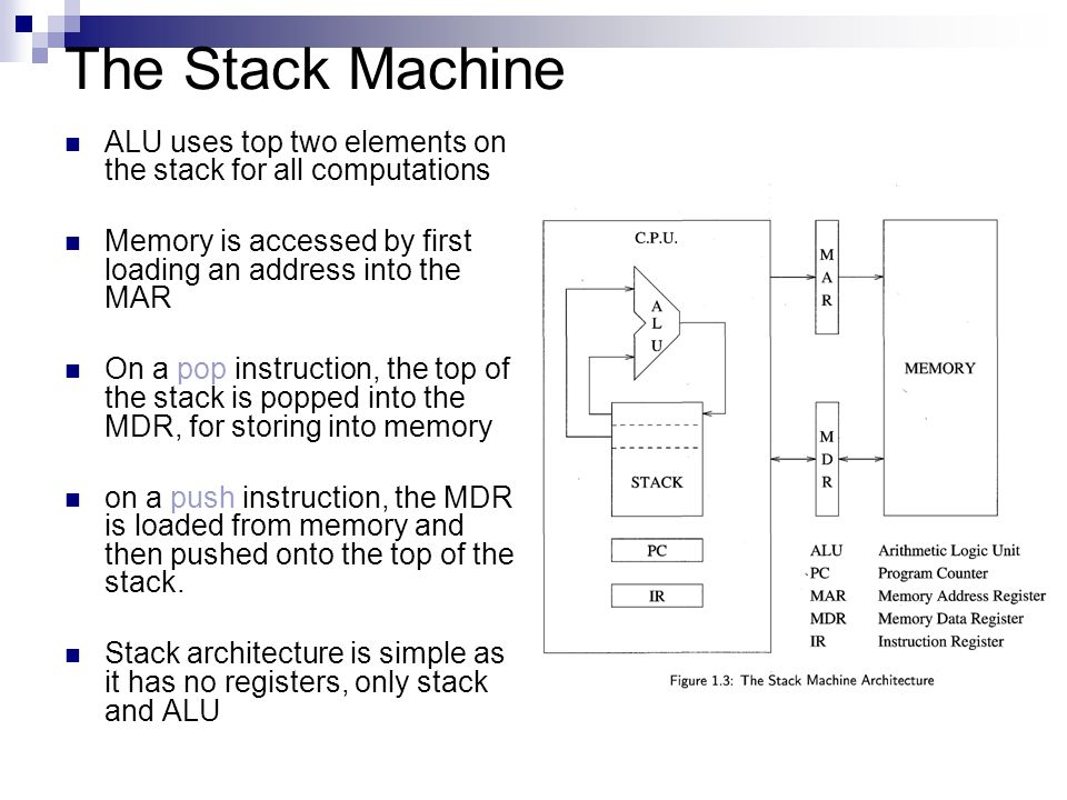 The Stack Machine ALU uses top two elements on the stack for all computations Memory is accessed by first loading an address into the MAR On a pop ins