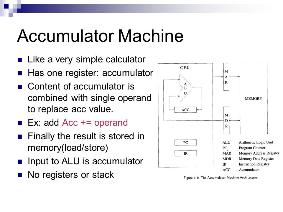 Accumulator Machine Like a very simple calculator Has one register: accumulator Content of accumulator is combined with single operand to replace acc value.