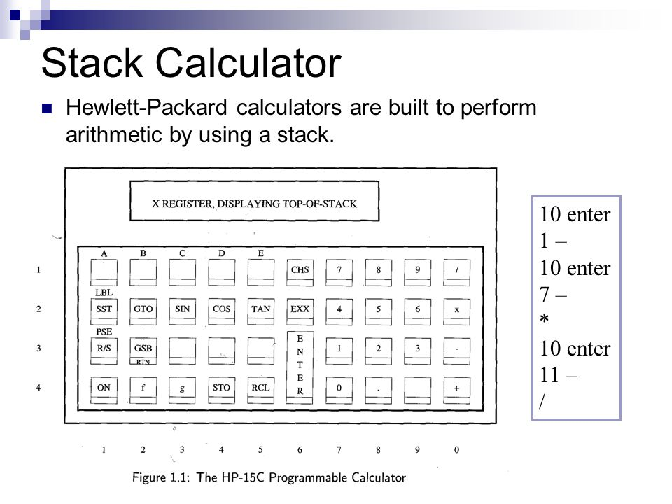Stack Calculator Hewlett-Packard calculators are built to perform arithmetic by using a stack.