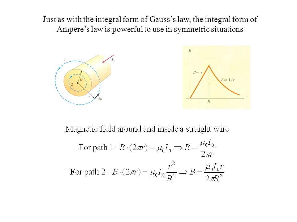 Ampere's Law. General Statement Magnetic fields add as vectors ...
