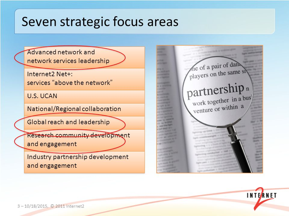 Seven strategic focus areas 3 – 10/18/2015, © 2011 Internet2 Advanced network and network services leadership Internet2 Net+: services above the network U.S.
