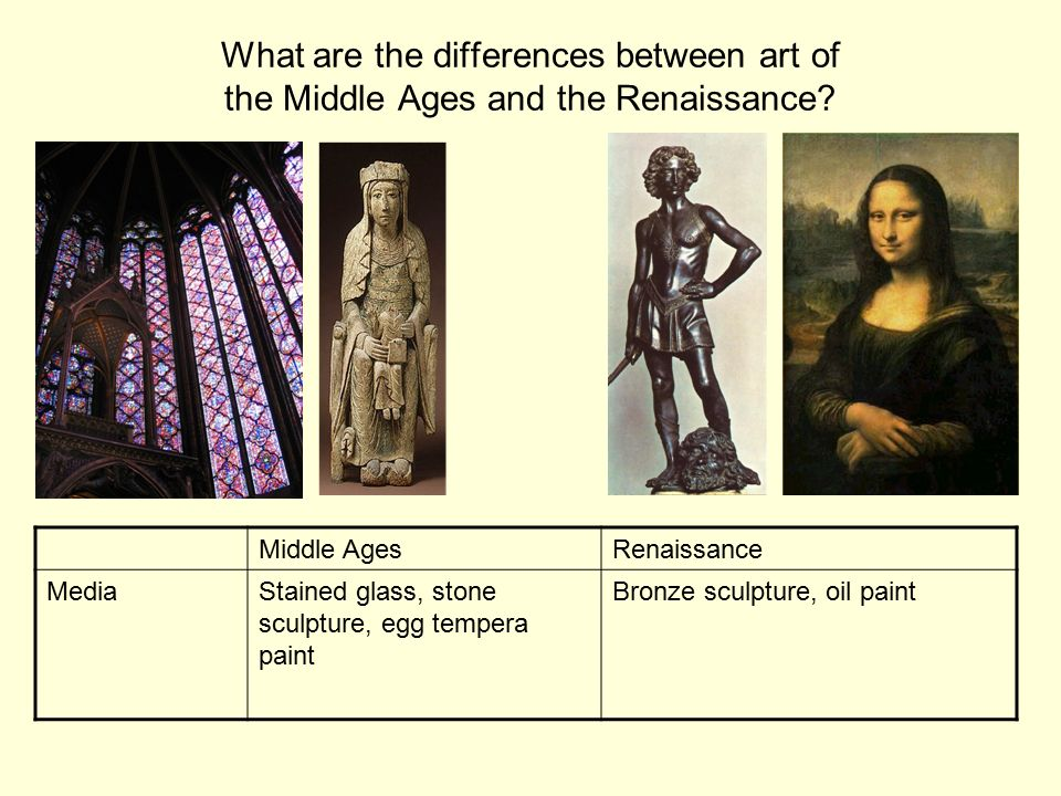 the difference between the renaissance and the middle ages Comparison between renaissance and the middle ages we use your linkedin profile and activity data to personalize ads and to show you more relevant ads.