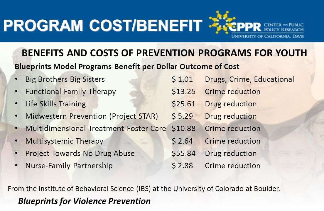 Whats in those cost of crime estimates rudy haapanen center for 3 program malvernweather Choice Image