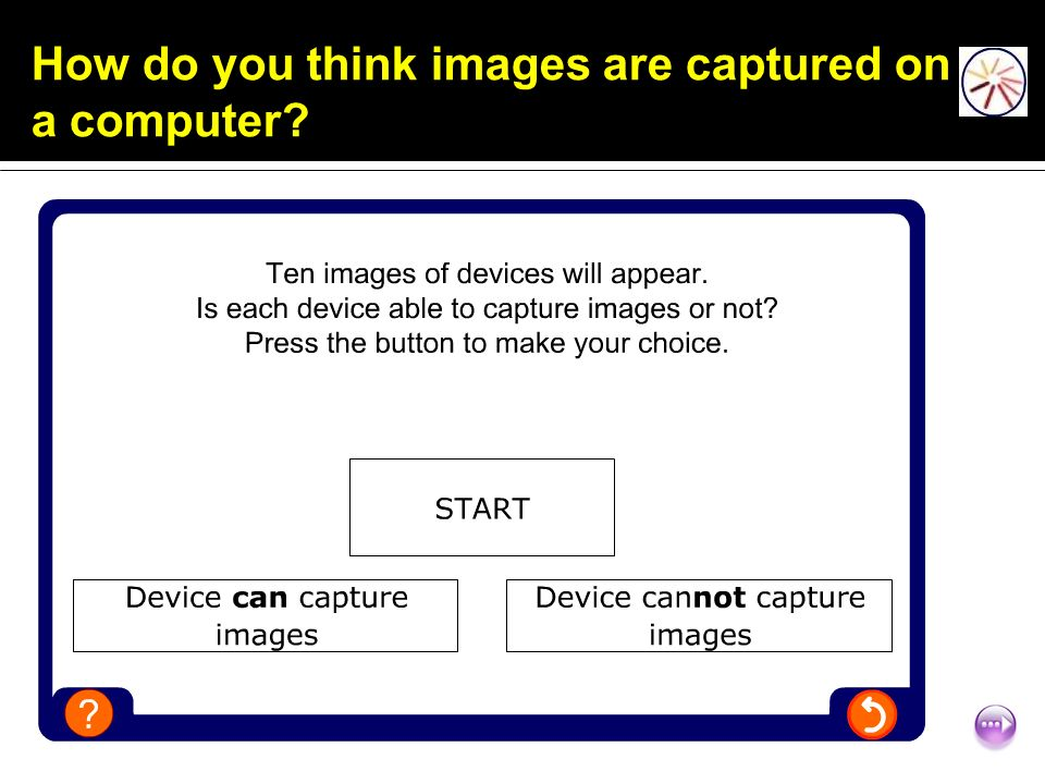 How do you think images are captured on a computer
