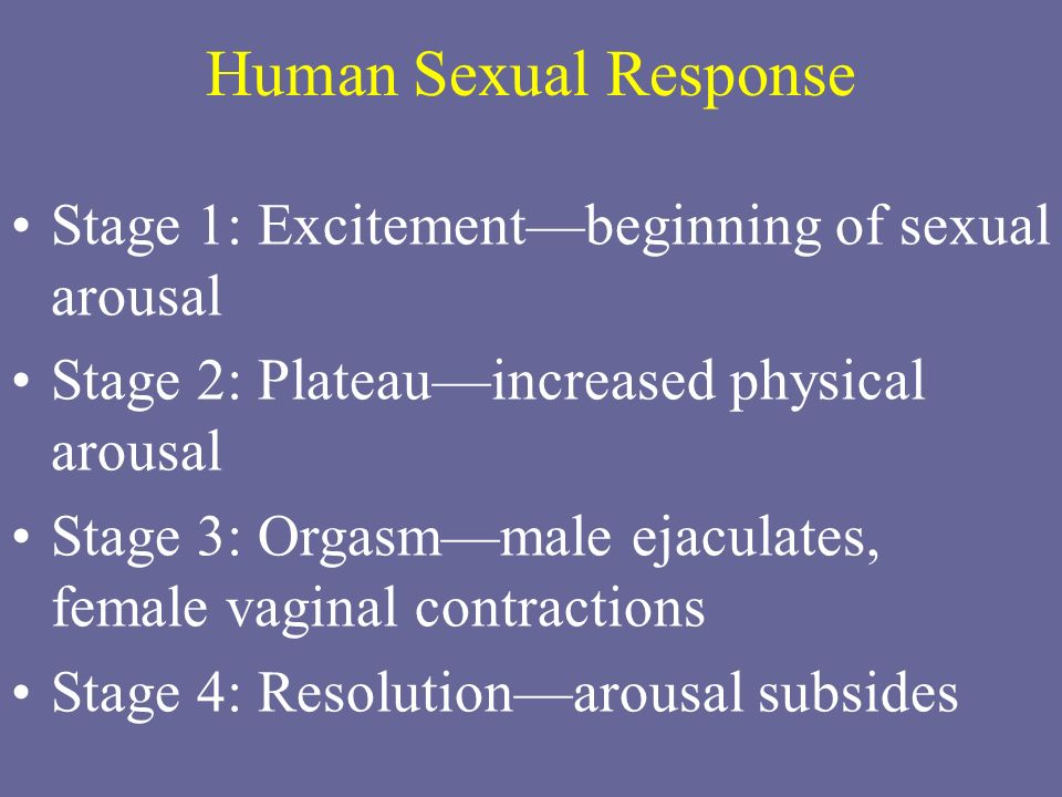 Human Sexual Response Stage 1: Excitement—beginning of sexual arousal Stage 2: Plateau—increased physical arousal Stage 3: Orgasm—male ejaculates, fem