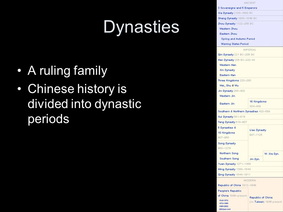 Dynasties A ruling family Chinese history is divided into dynastic periods