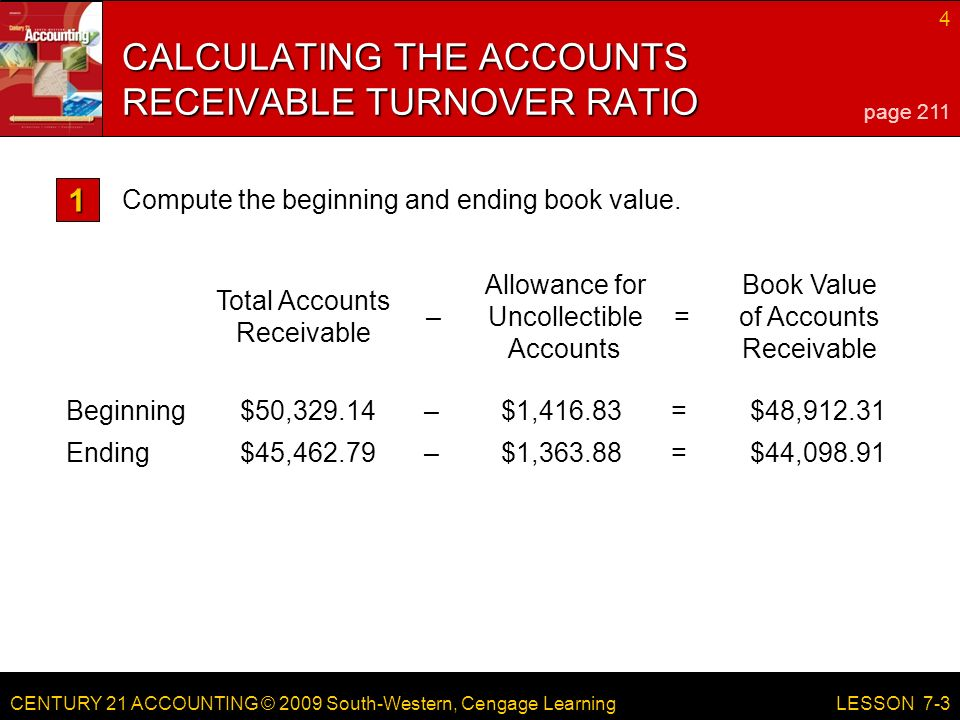 CENTURY 21 ACCOUNTING © 2009 South-Western, Cengage Learning 4 LESSON 7-3 Beginning$50,329.14$1,416.83$48,912.31–= Ending$45,462.79$1,363.88$44,098.91–= Total Accounts Receivable Allowance for Uncollectible Accounts Book Value of Accounts Receivable –= CALCULATING THE ACCOUNTS RECEIVABLE TURNOVER RATIO page 211 Compute the beginning and ending book value.1