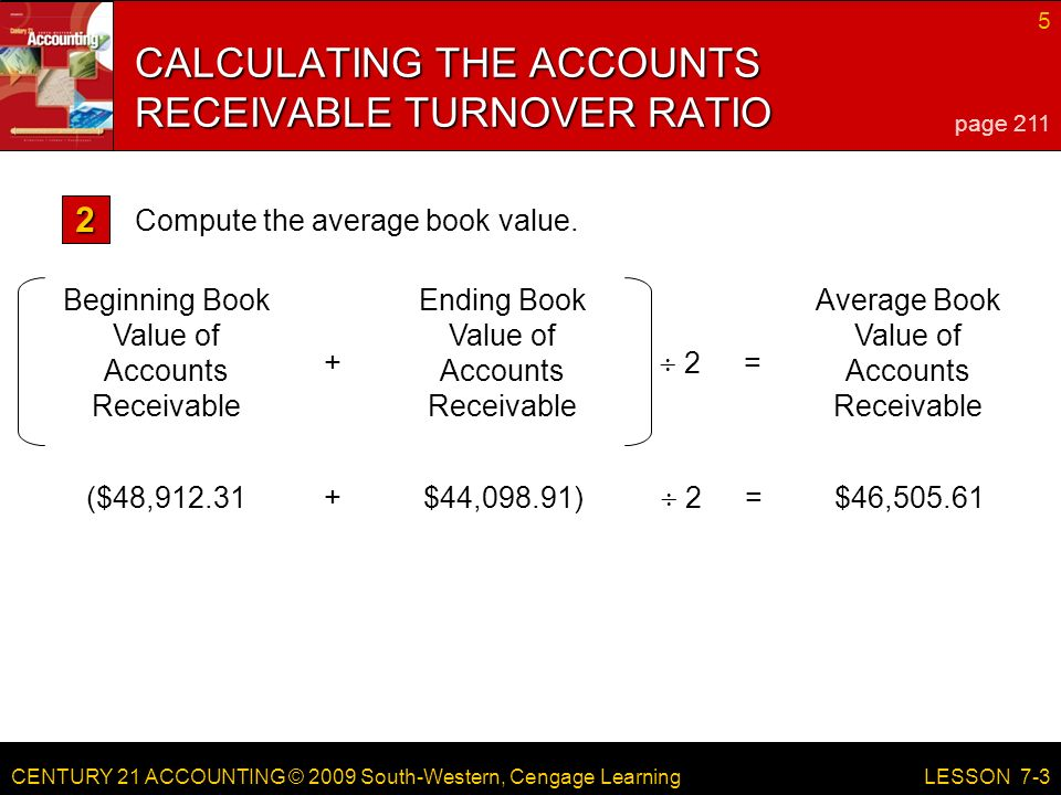 CENTURY 21 ACCOUNTING © 2009 South-Western, Cengage Learning 5 LESSON 7-3 ($48,912.31$44,098.91)$46, =  2 Beginning Book Value of Accounts Receivable Ending Book Value of Accounts Receivable Average Book Value of Accounts Receivable +=  2 CALCULATING THE ACCOUNTS RECEIVABLE TURNOVER RATIO page 211 Compute the average book value.