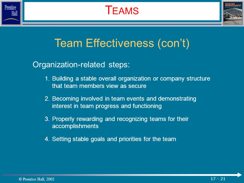 © Prentice Hall, 2002 17 - 21 T EAMS Team Effectiveness (con't) Organization-related steps: 1.Building a stable overall organization or company structure that team members view as secure 2.Becoming involved in team events and demonstrating interest in team progress and functioning 3.Properly rewarding and recognizing teams for their accomplishments 4.Setting stable goals and priorities for the team.