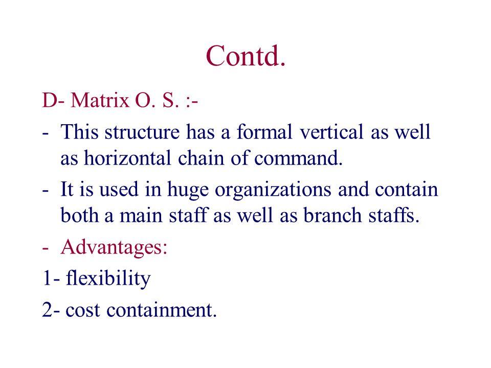 Contd. D- Matrix O. S.
