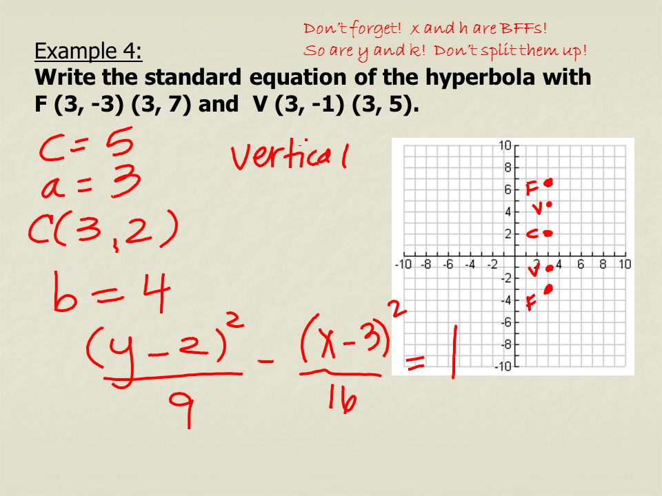 Example 4: Write the standard equation of the hyperbola with F (3, -3) (3, 7) and V (3, -1) (3, 5).