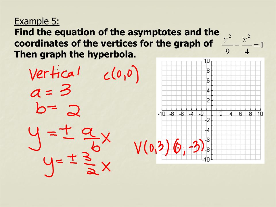 Example 5: Find the equation of the asymptotes and the coordinates of the vertices for the graph of Then graph the hyperbola.