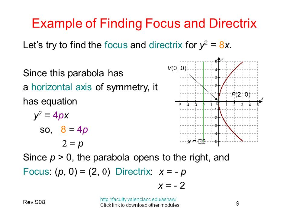 9 Rev.S08 Example of Finding Focus and Directrix   Click link to download other modules.