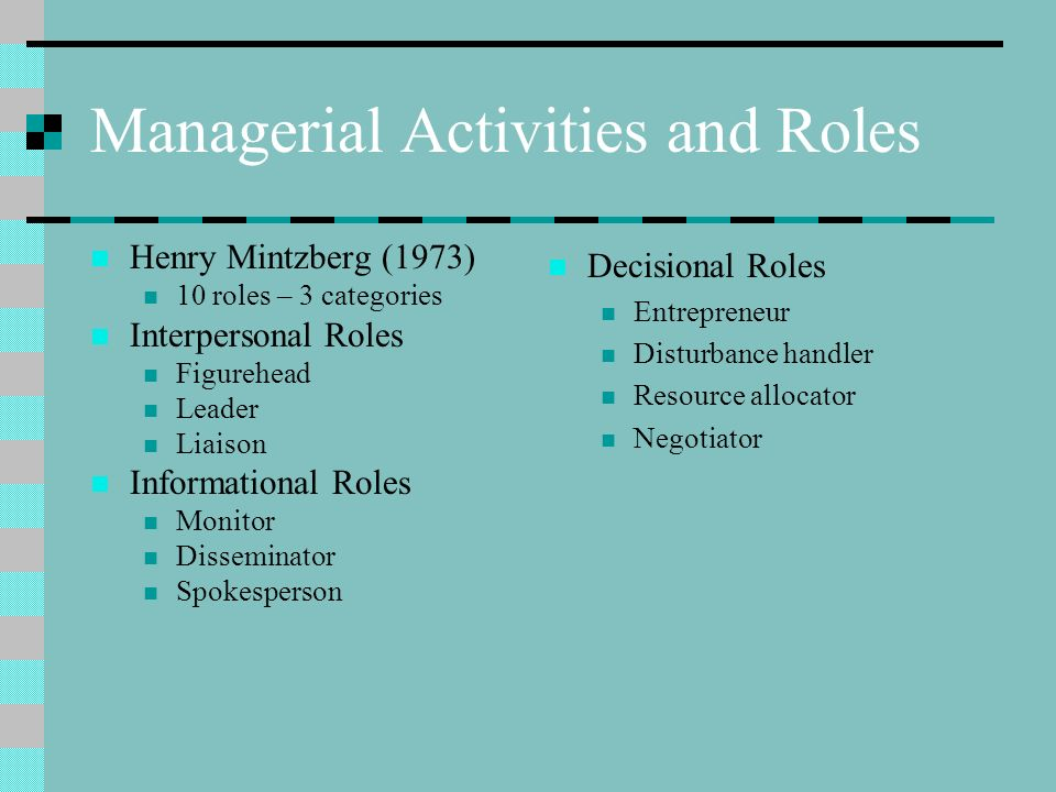 Managerial Activities and Roles Henry Mintzberg (1973) 10 roles – 3 categories Interpersonal Roles Figurehead Leader Liaison Informational Roles Monitor Disseminator Spokesperson Decisional Roles Entrepreneur Disturbance handler Resource allocator Negotiator