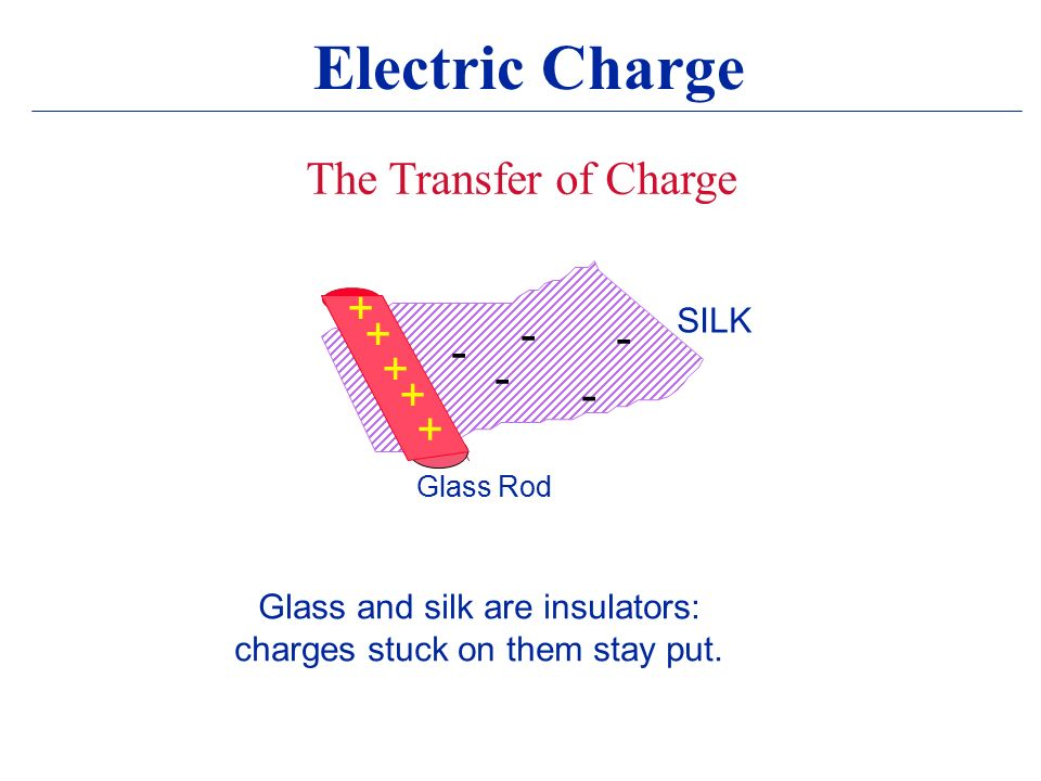 Electric Charge The Transfer of Charge SILK Glass Rod Glass and silk are insulators: charges stuck on them stay put.