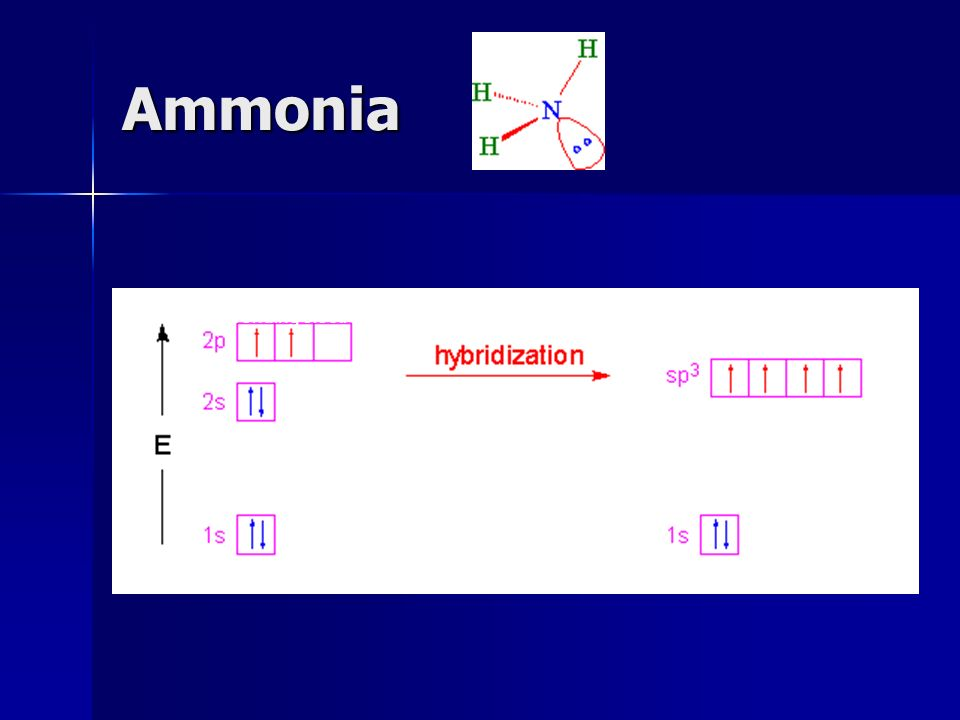 Ammonia bonding electrons in a probability area for the hybrid orbital...
