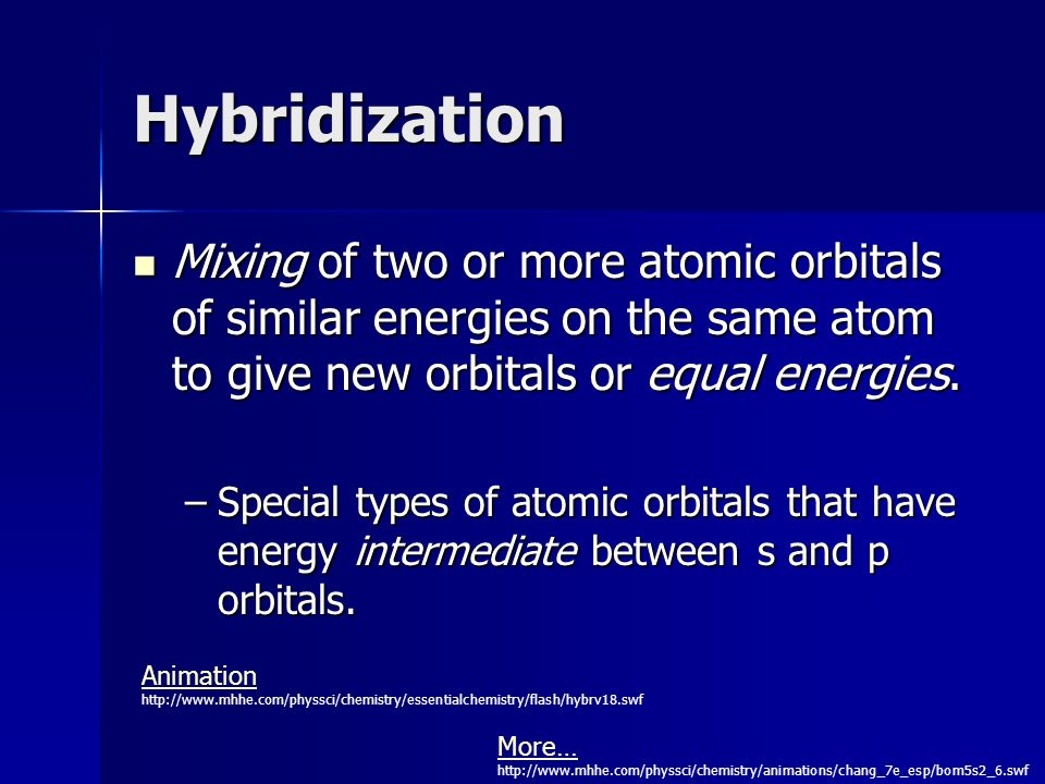Hybridization Mixing of two or more atomic orbitals of similar energies on the same atom to give new orbitals or equal energies.