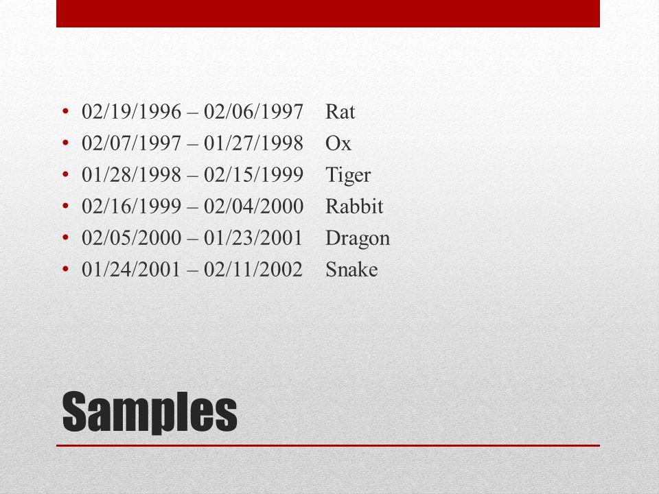 4 samples 02191996 02061997rat 02071997 01271998ox 01281998 02151999tiger 02161999 02042000rabbit 02052000 01232001dragon - Chinese New Year 1997