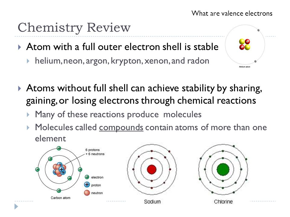 Chemistry Review  Atom with a full outer electron shell is stable  helium, neon, argon, krypton, xenon, and radon  Atoms without full shell can achieve stability by sharing, gaining, or losing electrons through chemical reactions  Many of these reactions produce molecules  Molecules called compounds contain atoms of more than one element What are valence electrons