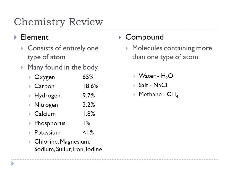Chemistry Review  Element  Consists of entirely one type of atom  Many found in the body  Oxygen65%  Carbon18.6%  Hydrogen9.7%  Nitrogen3.2%  Calcium1.8%  Phosphorus1%  Potassium<1%  Chlorine, Magnesium, Sodium, Sulfur, Iron, Iodine  Compound  Molecules containing more than one type of atom  Water - H 2 O  Salt - NaCl  Methane - CH 4