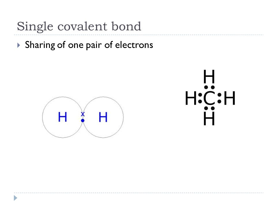 Single covalent bond  Sharing of one pair of electrons