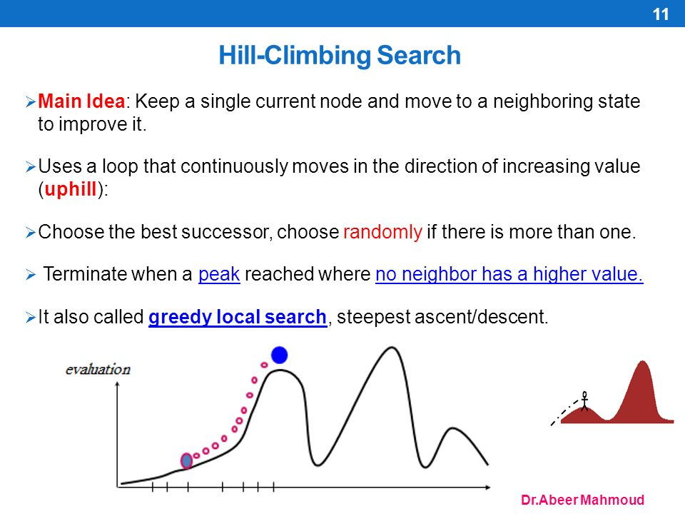 Dr.Abeer Mahmoud Hill-Climbing Search  Main Idea: Keep a single current node and move to a neighboring state to improve it.