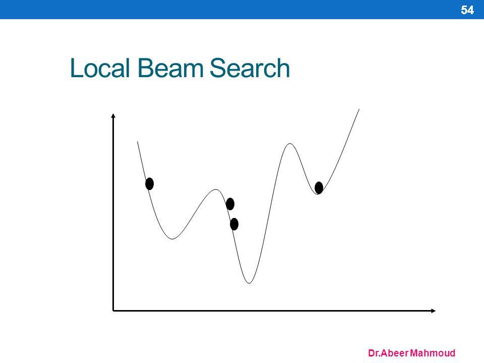Dr.Abeer Mahmoud 54 Local Beam Search