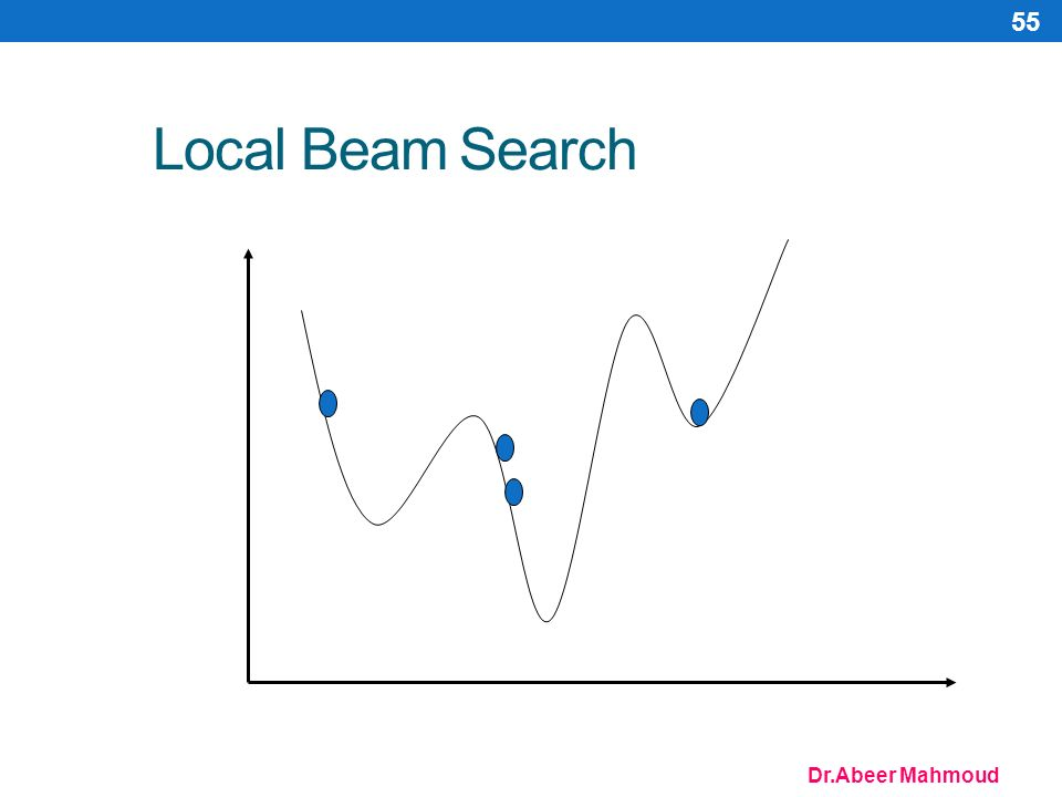 Dr.Abeer Mahmoud 55 Local Beam Search