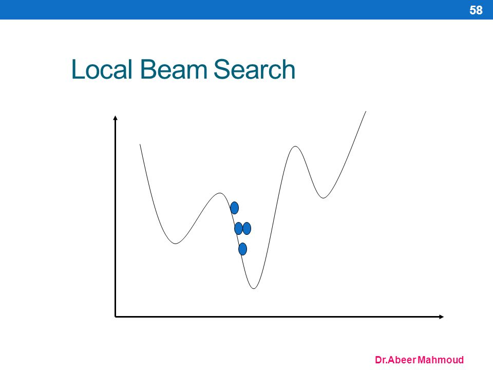 Dr.Abeer Mahmoud 58 Local Beam Search