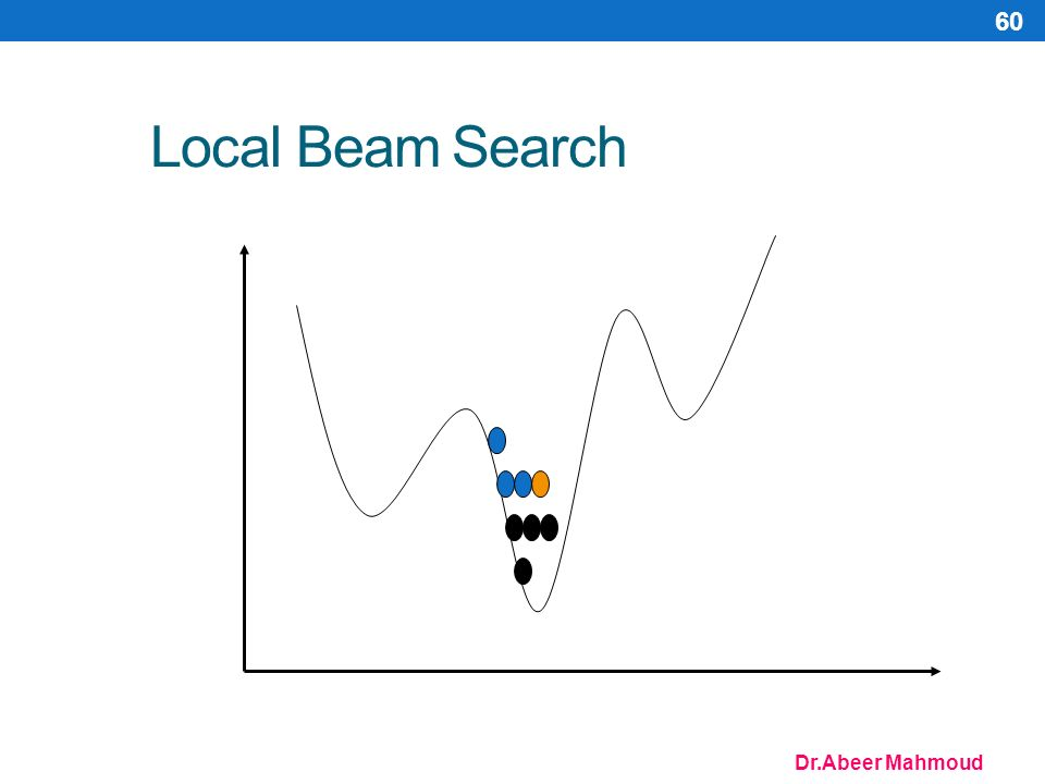 Dr.Abeer Mahmoud 60 Local Beam Search