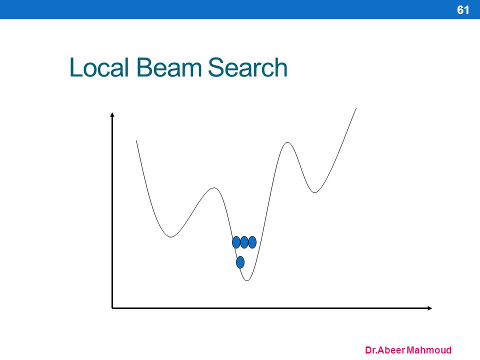 Dr.Abeer Mahmoud 61 Local Beam Search