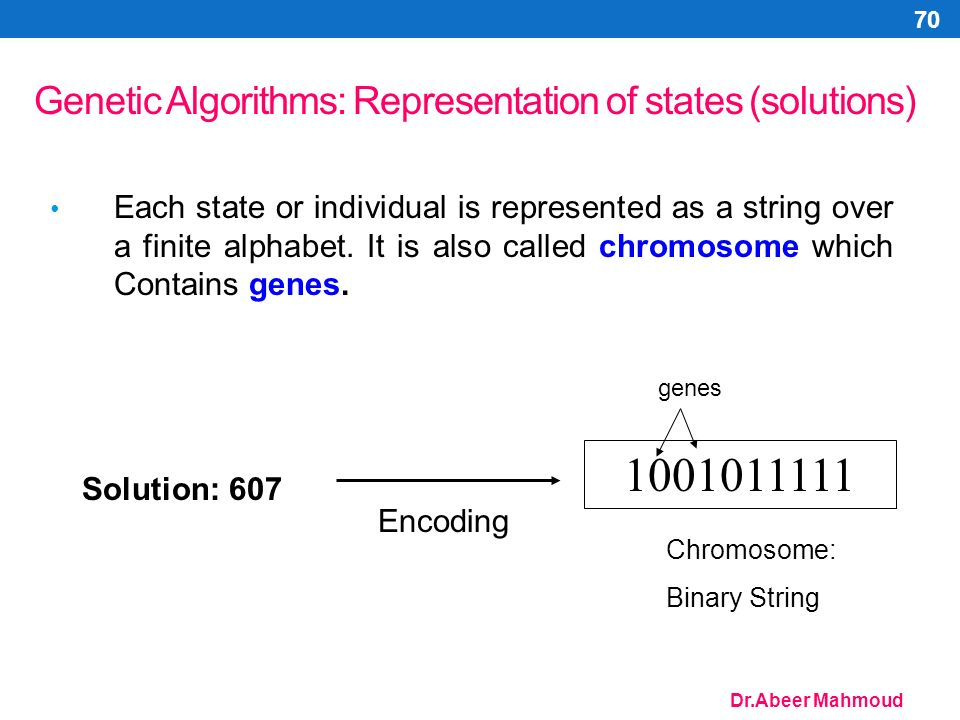 Dr.Abeer Mahmoud 70 Genetic Algorithms: Representation of states (solutions) Each state or individual is represented as a string over a finite alphabet.