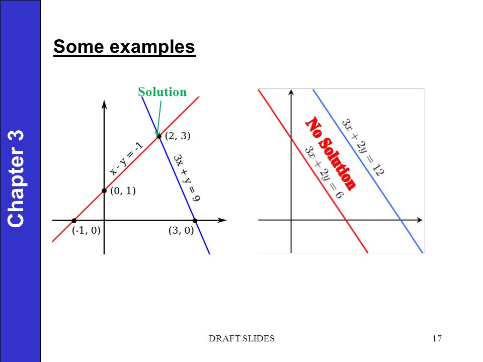Chapter 1 17 Chapter 3 Some examples Solution DRAFT SLIDES