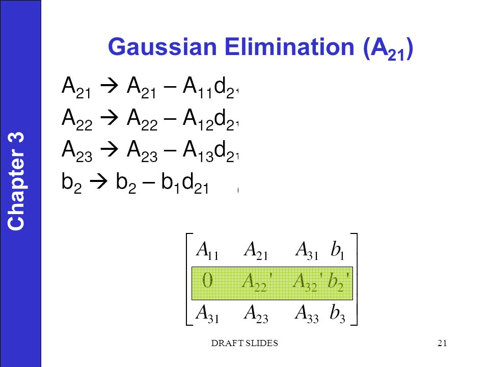 Chapter 1 Gaussian Elimination (A 21 ) 21 Chapter 3 DRAFT SLIDES