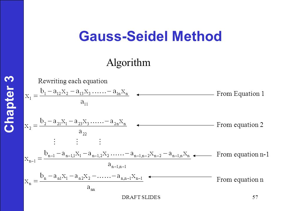 Chapter 1 Gauss-Seidel Method 57 Chapter 3 Algorithm Rewriting each equation From Equation 1 From equation 2 From equation n-1 From equation n DRAFT SLIDES